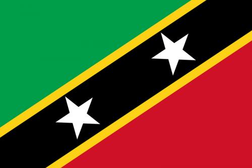Sain Kitts and Nevis